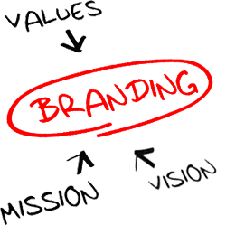 SharePoint Branding Consulting Services